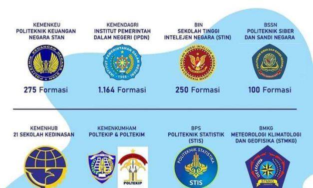INFO PENDAFTARAN KEDINASAN TAHUN 2021