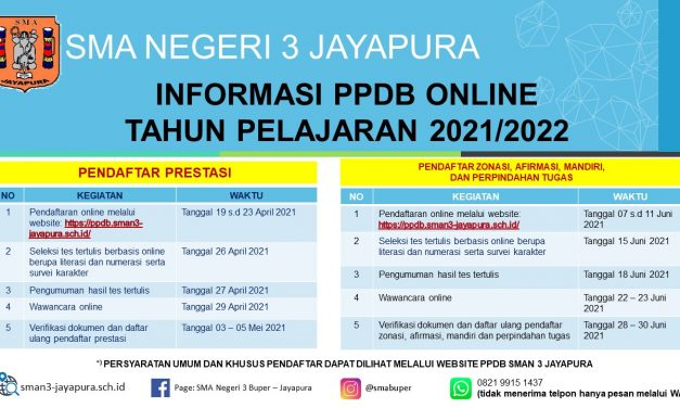 INFORMASI PPDB SMAN 3 JAYAPURA TP. 2021/2022